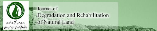 Degradation and Rehabilitation of Natural Land